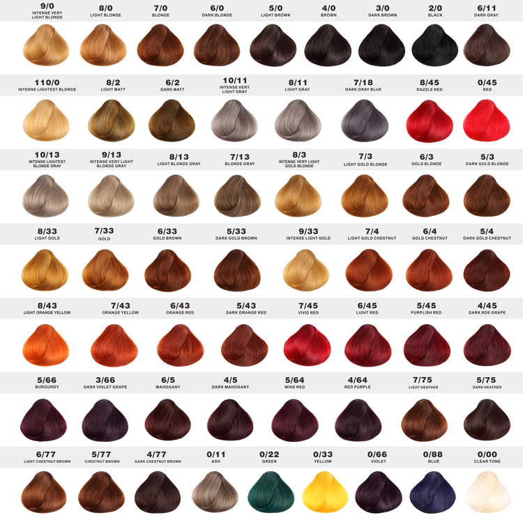 Manufacture Multi Color Hair Color Chart Hair Dye Color Chart Swatch