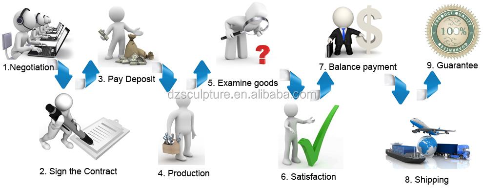 cooperate process.jpg