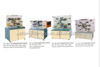 XH-700/500/94/96/99 High Speed Rotary Label Printing Machine Series