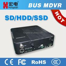 Hot sale industrial 3G/4G MDVR for Vehicle Surveillance and Fleet Management