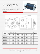500W36V DC motor with 4400rpm 4.5A