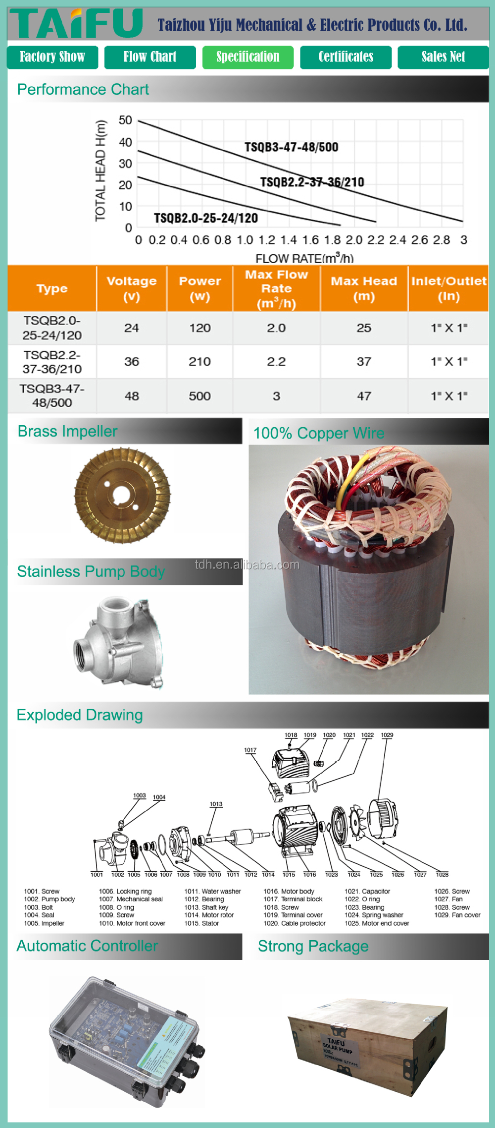 TAIFU brand high quality DC motor peripheral solar pump systems