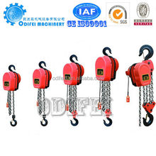 Professional Manufacturer Chain Blocks And Hoists