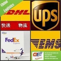 freight forwarder/Agent/Agency from Shenzhen Guangzhou China to Thailand skype:zzl-lauren