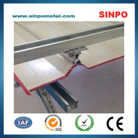 Photovoltaic brackets for solar mounting system of panel module