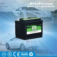 Starting current available from EverExceed high-tech EEX series auto battery