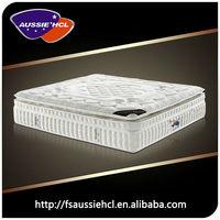 European super king size mattress, queen size mattress, mattress sizes