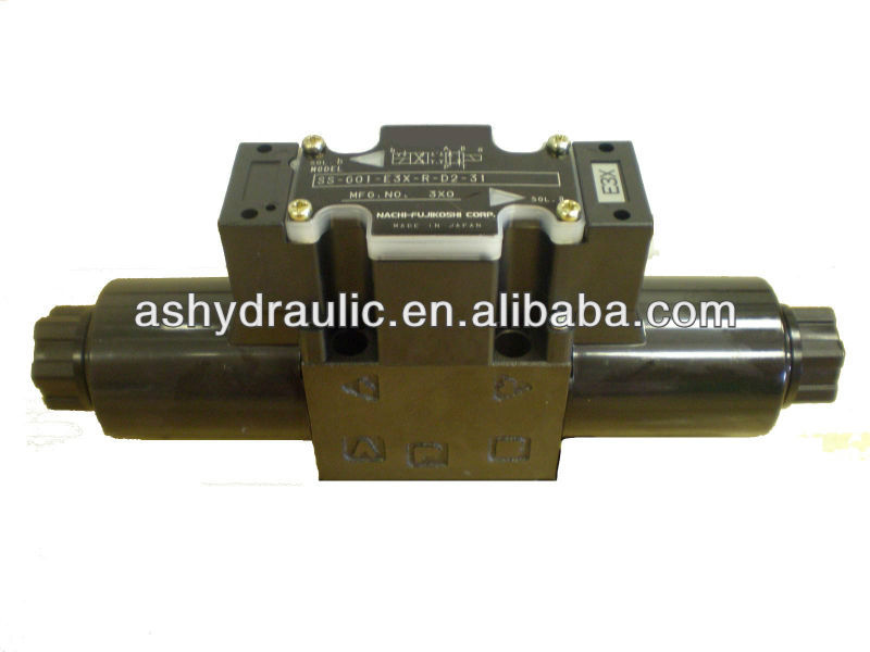 Nachi SS serie de ss-g01, Ss-g03, Solenoide hidráulico válvula direccional