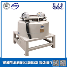 Top sale cheapest magnetic separator supplier price for sale