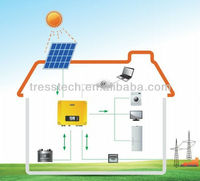 1KW Grid tied solar power frequency converter 60hz OR 50hz with CE,VDE,G83,SAA certificate