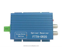 2 output CATV Optical Receiver,FTTH CATV Optical Node