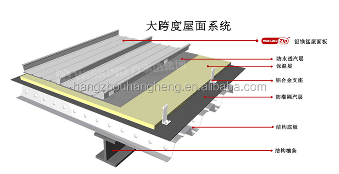 Standing Seam Metal Roofing Corrugated Standing Seam Metal