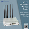 4G Wireless LTE Router 1033Mbps for Vehicle Model MW-M80 MT7620A 802.11n 2.4GHz 2T2R, 802.11ac 5GHz 1T1R