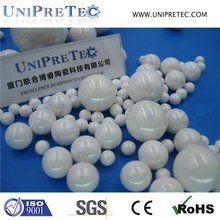 Low Grinding Loss/High Hardness Ceramic Grinding Ball