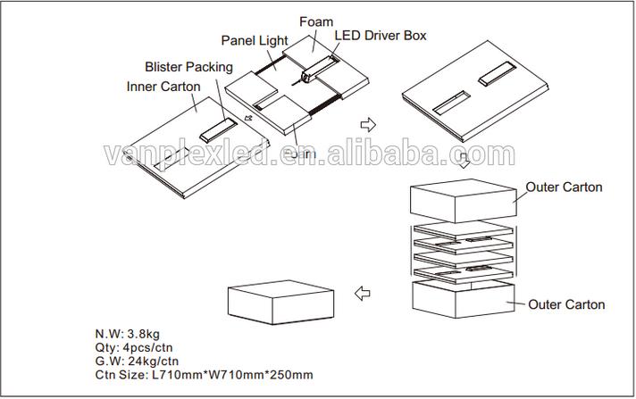 new product 36w led panel light ip55 led light panel high