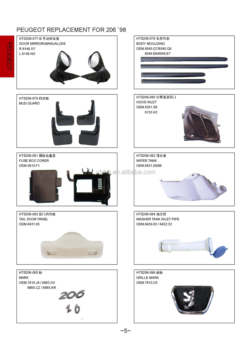 Car Body Parts Mirror 8149xy Moulding Mudguard Hood Inlet Peugeot 206 Fuse Box Where 2013 Catalogue 08