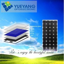 solar panel installation 100W for home use energy