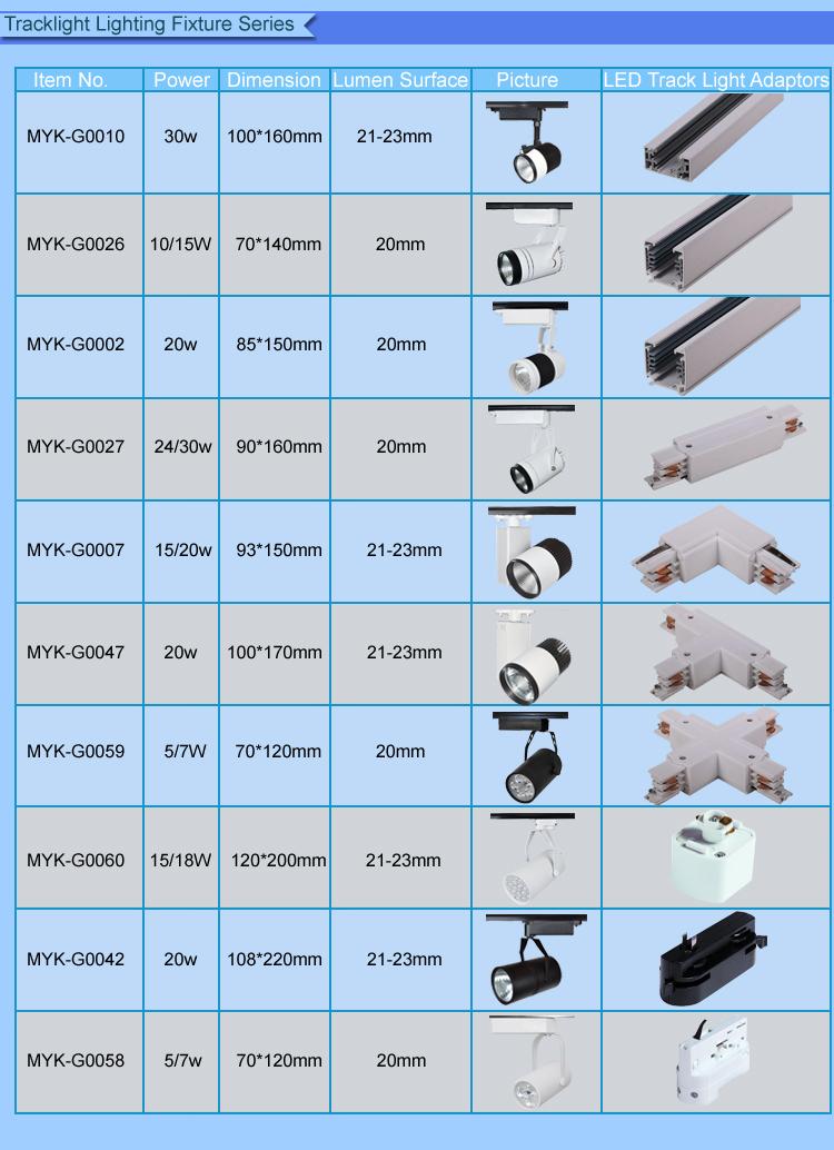 Commercial Application COB 20W LED Track Light, Aluminum LED Track Light Heat Sink