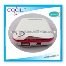 2012 topselling portable charger 5000mAH for Mobile Phone,iPhone,iPad,iPod