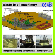 Negative pressure vaccum continuous waste tire oil distillation plant with 85% diesel oil output