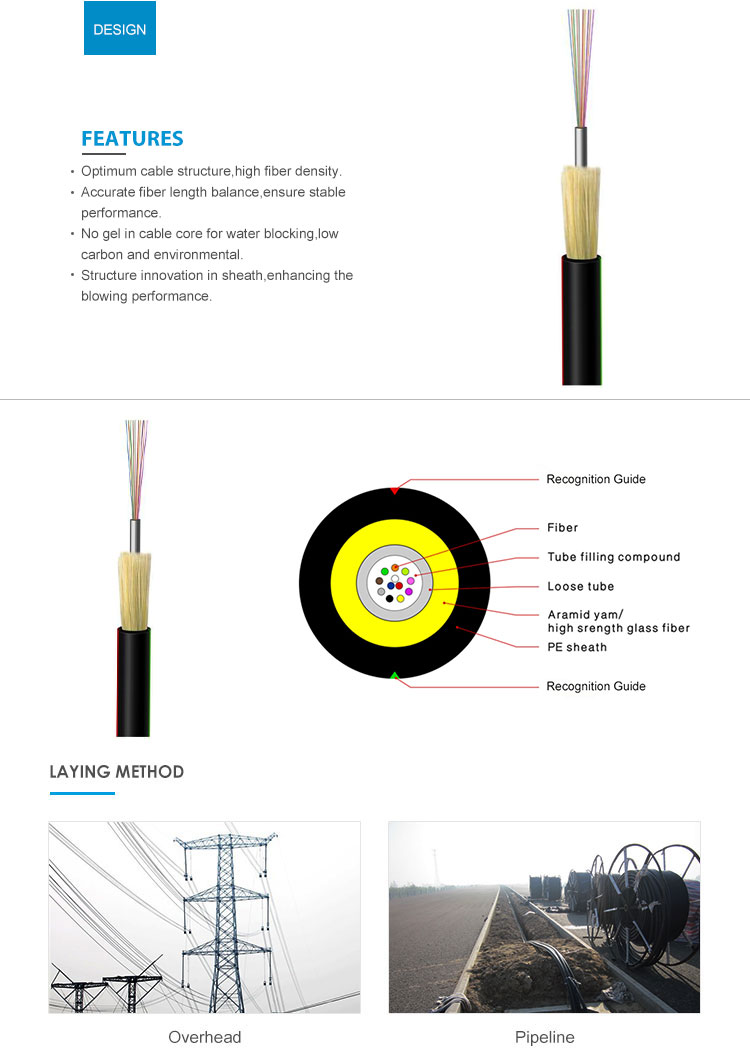 Aramid Yam Fiber Optic Black Color Cable View Wiring Diagram An Aluminum Polyethylene Laminate Apl Is Applied Around The Core Which Filled With Filling Compound To Protect It From Water Ingress