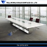 Folding Conference Room Tables Folding Meeting Room Tables Football Conference League Tables