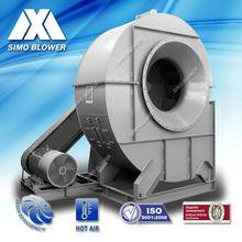 eliminador industrial de polvo/sistema de filtrado ventilador centrífugo