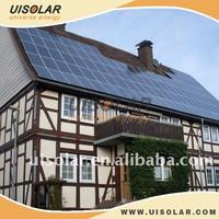 12KW on-grid Solar energy system