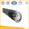 Hot Sale Bare Stranded Aluminum Conductor AAC Conductor
