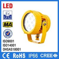 Explosion-proof led Miners Lights non explosive lamp non explosive led lamp
