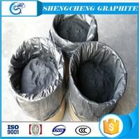 +890 +894 +895 +896 +899 graphite foam on hot sale