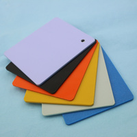 high performance goodsale material producer clear abs plastic sheet in foreth co.