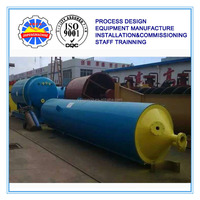 Mining Industry Gold CIP Machine Including Desorption Column