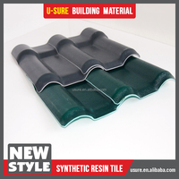 roofing shingles manufacturers solar roof