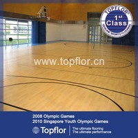 Indoor Basketball Court Price for Sport Court