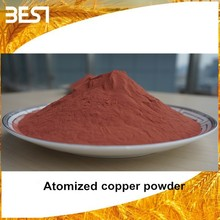 Best05A importers association of atomized copper powder