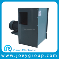 SYCF Kitchen exhaust duct fans