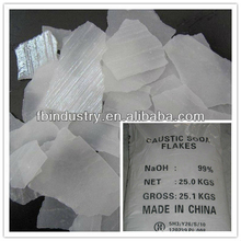 Detergent Chemical Market Price of Caustic Soda