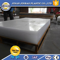 100% virgin material clear and colour ultra thin pmma