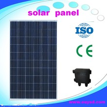 Direct factory sale price per watt 250w solar panel 3w-300w