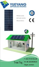low price solar panel for silicon solar systems