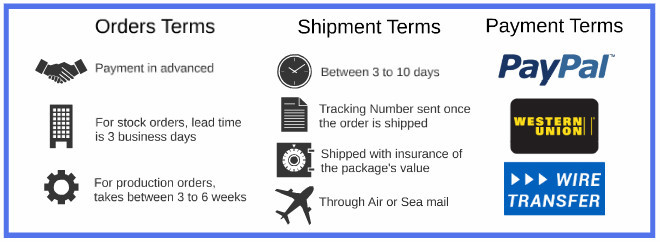 Order, Shipment and Payment Terms2.jpg