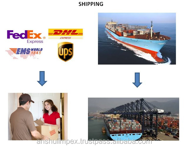 Shipping sequence.jpg