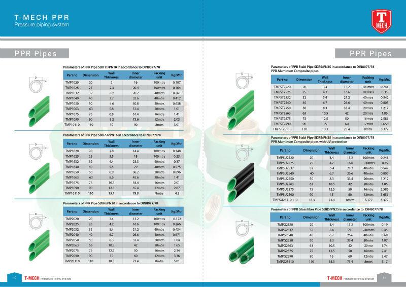 Ppr 파이프 카탈로그 두바이 공급 이름 피팅 상품 id