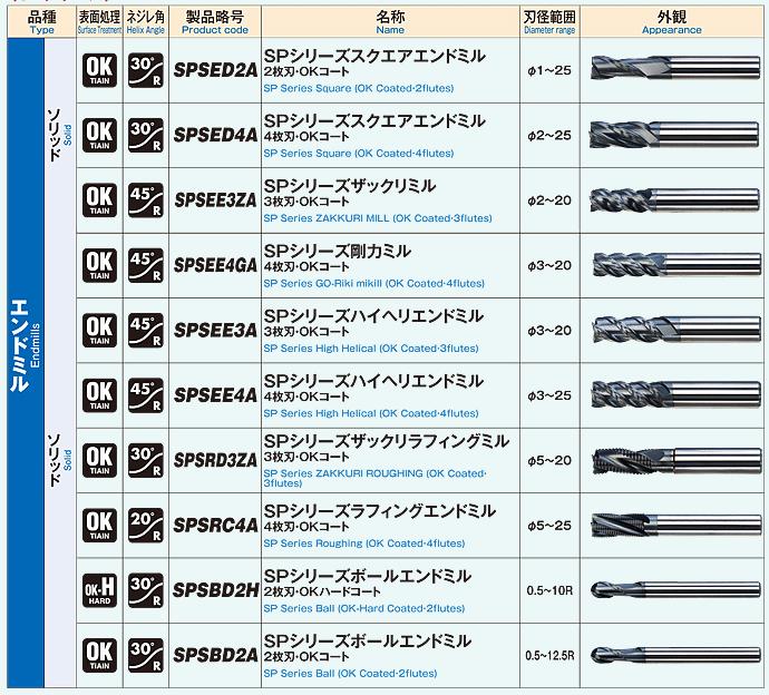 Okazaki other4.png