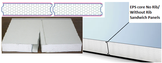 Clean Room Construction Sandwich Panels Insulated Panels