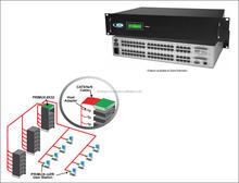 VGA KVM Matrix Switch via CAT5 - USB-PS2-SUN Serial