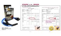 Mastech 10mm Plug Cable - Proton 12v [Iswara, Wira 1.3 /1.5 Fuel Injection]