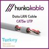 Cat5e Network LAN Cable UTP 24AWG