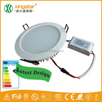 Low Price PSE led surface Ceiling Lights light